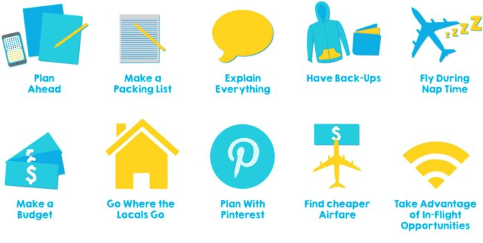 Tips of traveling